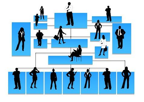 Иерархические структуры в коллективе