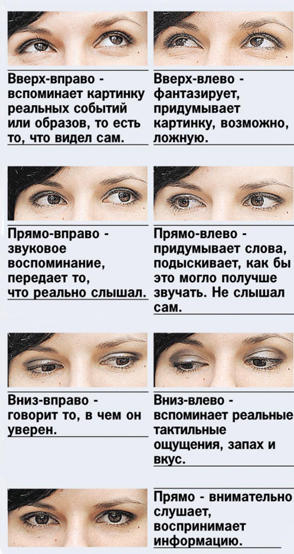Как понять по глазам, что человек врет