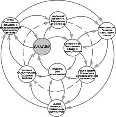 Конфайнмент-модель