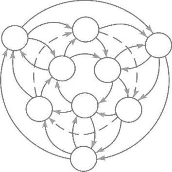 Что такое конфайнмент-моделирование?